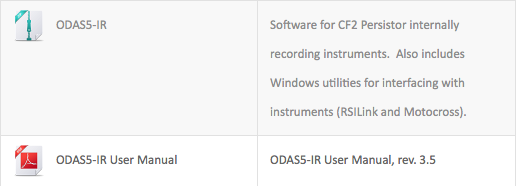ODAS5-IR and ODAS5-IR User Manual in Downloads Section